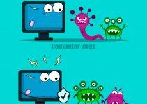Antivirus E-mail